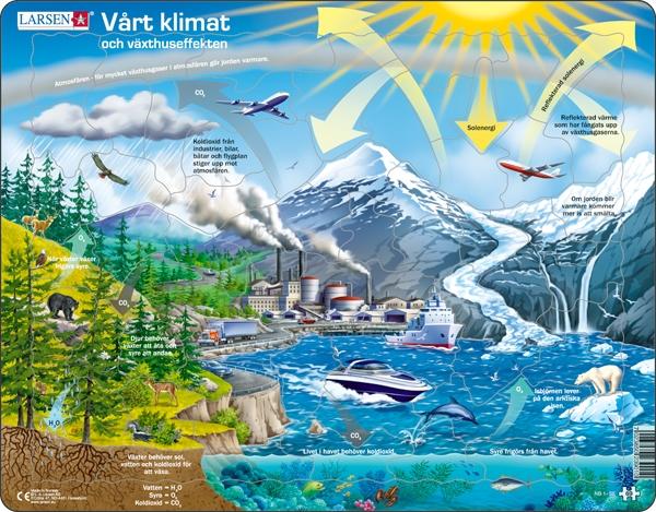 Vårt klimat och växthuseffekten